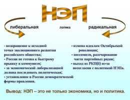 Этапы экономической политики советского государства 1917-1925 гг