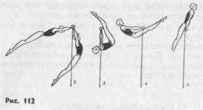 Спортивные упражнения. Соскок махом назад