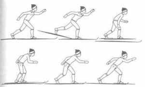 Начальное обучение передвижению на лыжах