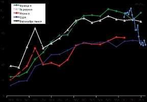 Стимулированное управление: экономика синергийного типа