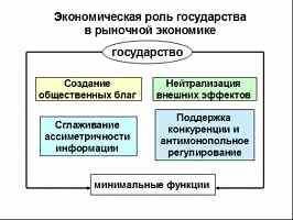 Экономическая роль государства в рыночной экономике