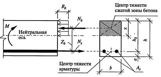 строитель жби 3