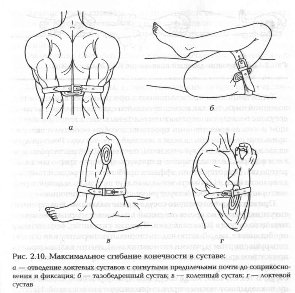Кровотечение при повреждении сустава что делать если болит сустав кисти
