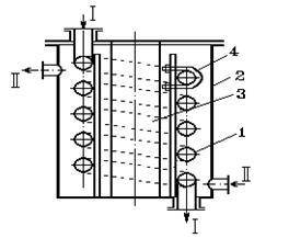 Змеевиковые теплообменники достоинства и недостатки Пластины теплообменника Alfa Laval TL6-FD Биробиджан