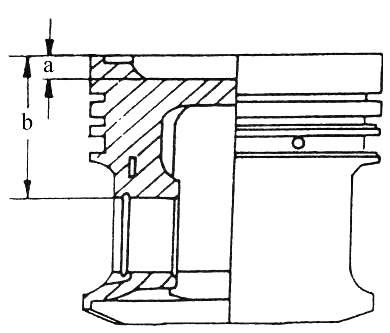Как подобрать поршня к цилиндру на ваз