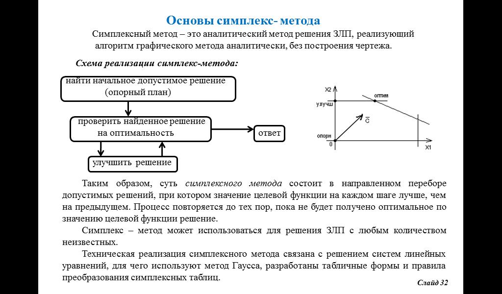 Задачи с решением симплекс методом задачи в паскале с решениями