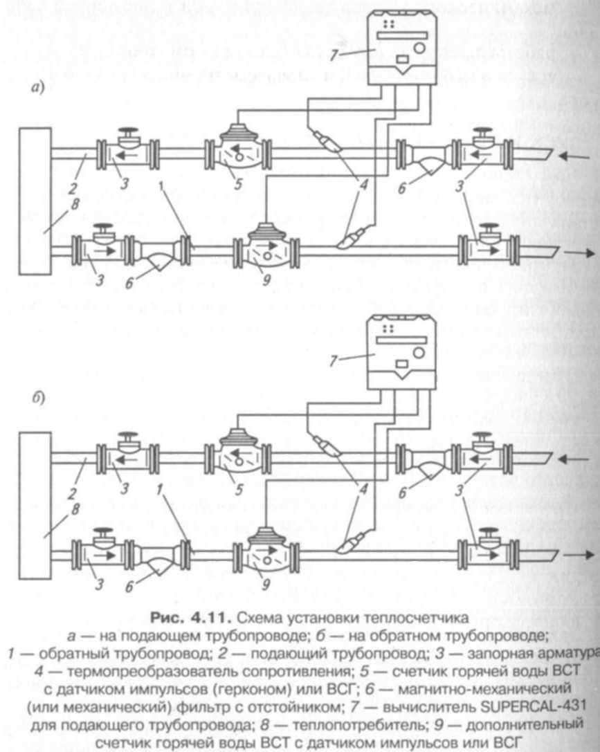 Инструкция supercal 431 Supercal 431