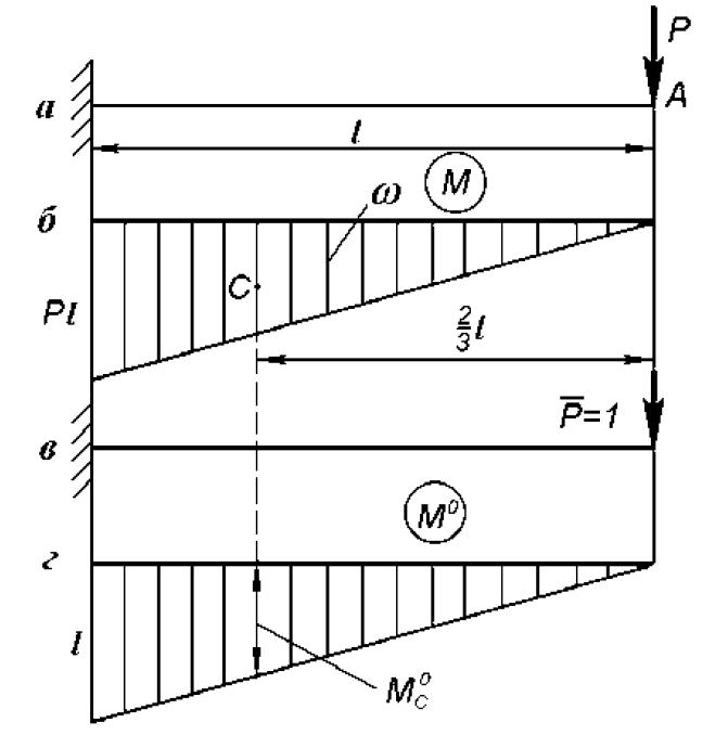 Правило верещагина задачи с решением решение задач по учебнику математика 6 класс