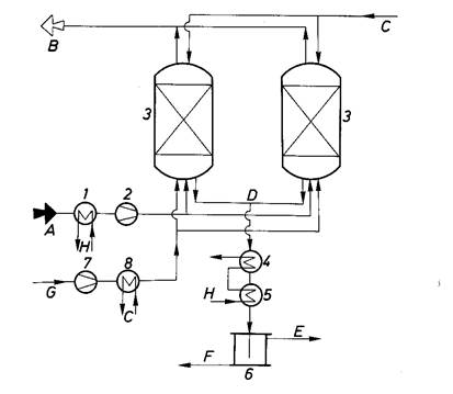 Adsorption Clearing Of Gases