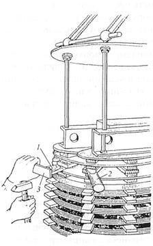 Текущий ремонт силовых трансформаторов