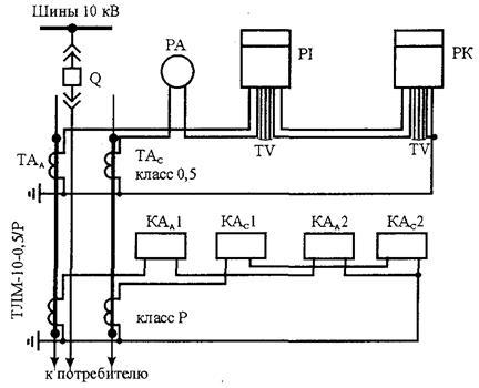 Трансформатор тока схема проверки