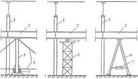 Схема работы конструкций переходных колонн