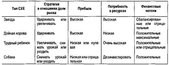 Моисеева нк, стерлигова ан управление операционной средой организации