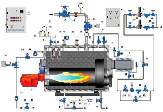 Регулятор расхода мазута с электроприводом для котла ДЕ-6,5