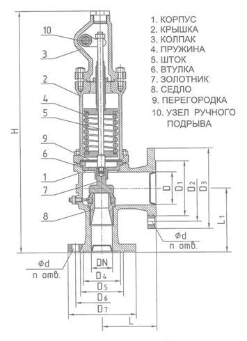 Клапан предохранительный малоподъемный пружинный с колпаком, пружина 58