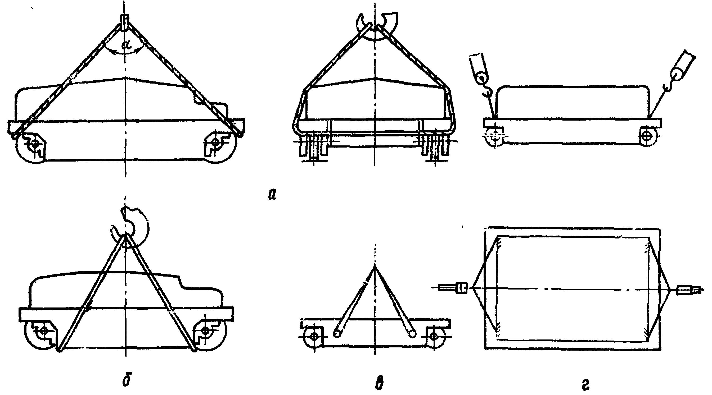 Схемы строповки кранами