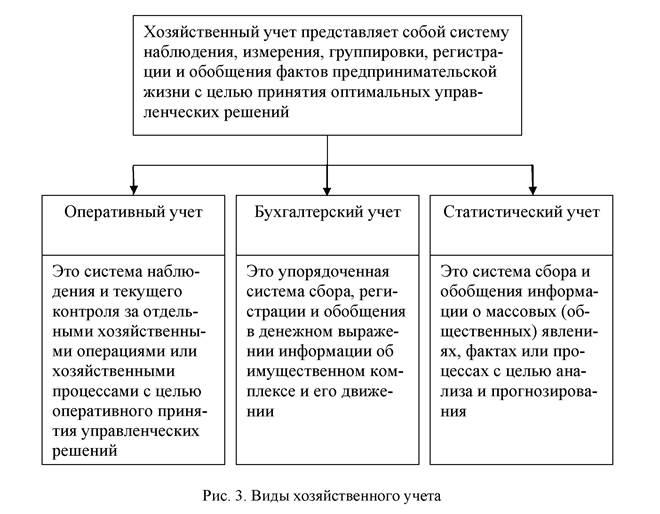 Характеристика видов общественного сознания - pspdvsru