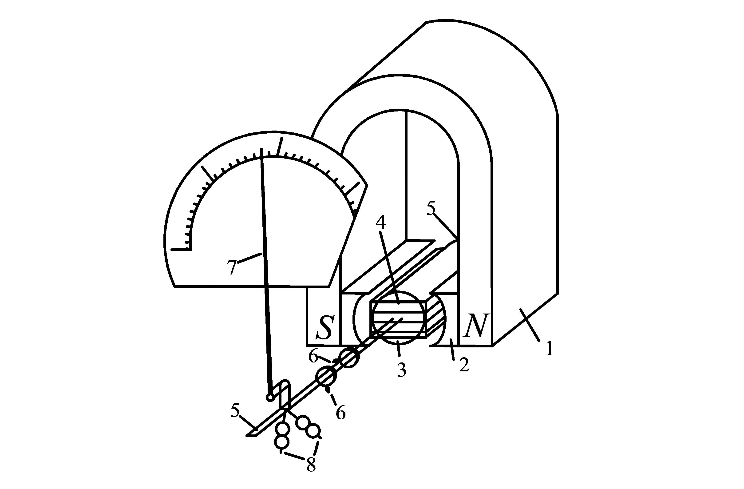 Схема им магнитоэлектрической системы