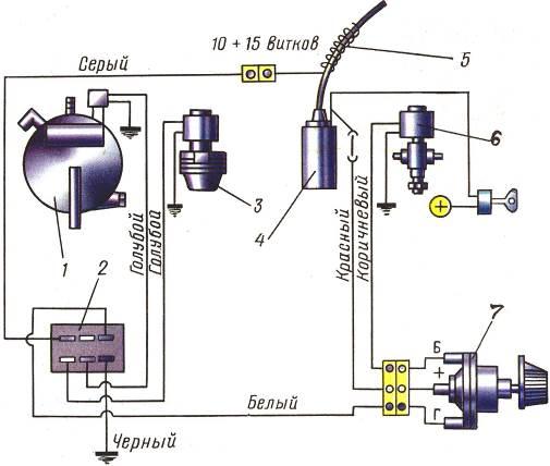 бензиновый клапан должен быть открыт или закрыт?