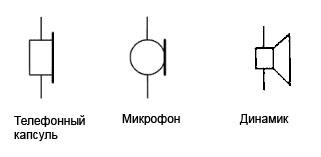 Обозначение громкоговорителя на схемах