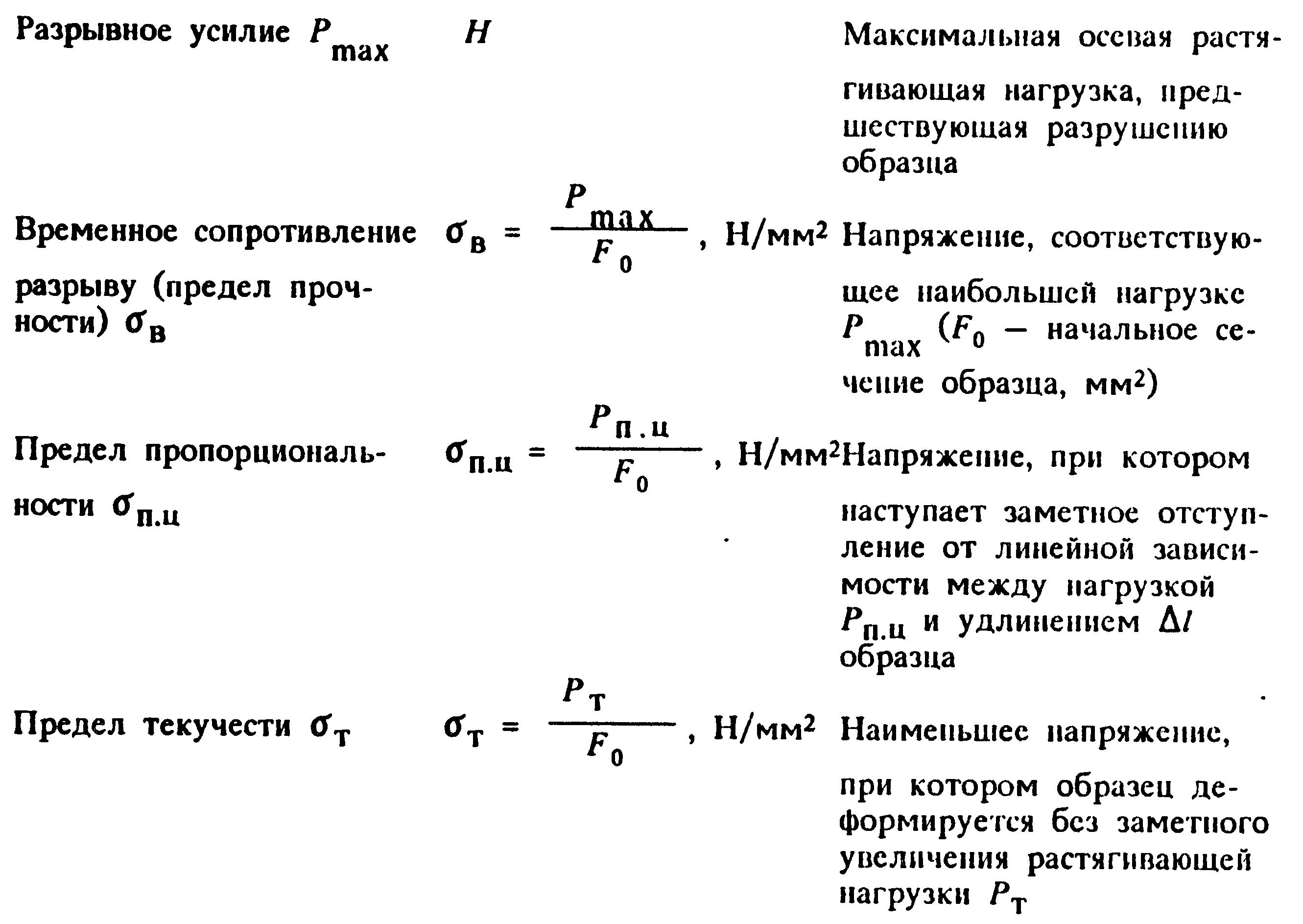 схема волочения