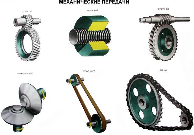 сборка механизмов цепных передач