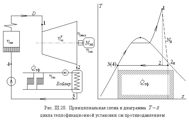 Схема подключение кондиционера hisense