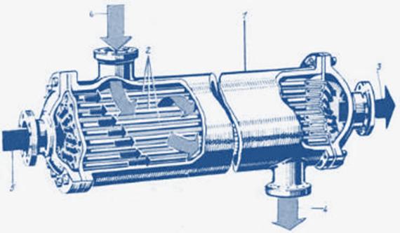 Судовые теплообменные аппараты пластинчатый теплообменник для системы отопления hh 47 162 66 tmtl71