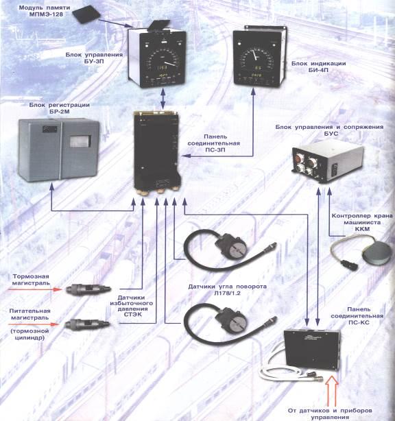 термобелье, обратите как стереть модуль кпд 3п способности