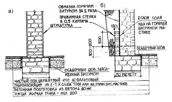 Гидроизоляция зданий без подвала промышленный наливной пол, монтаж