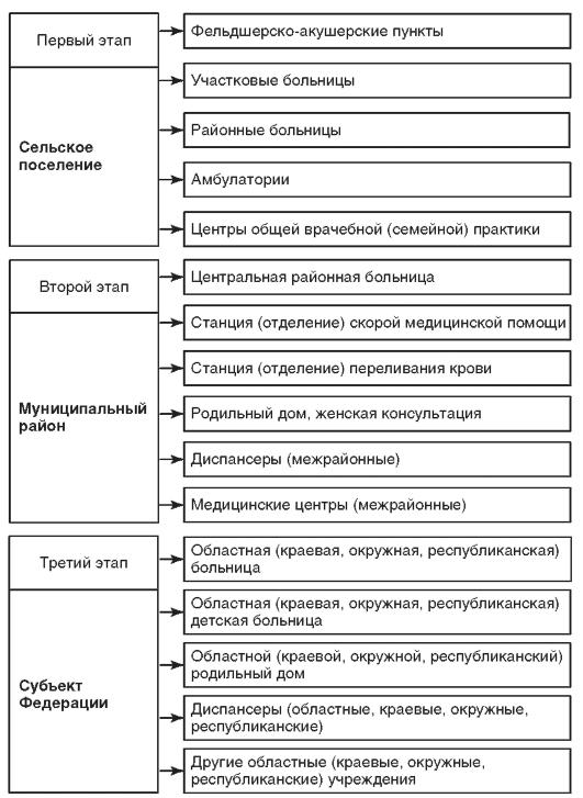 Должностная Инструкция Врача Оргметодотдела В Бюро Судебно-Медицинской Экспертизы