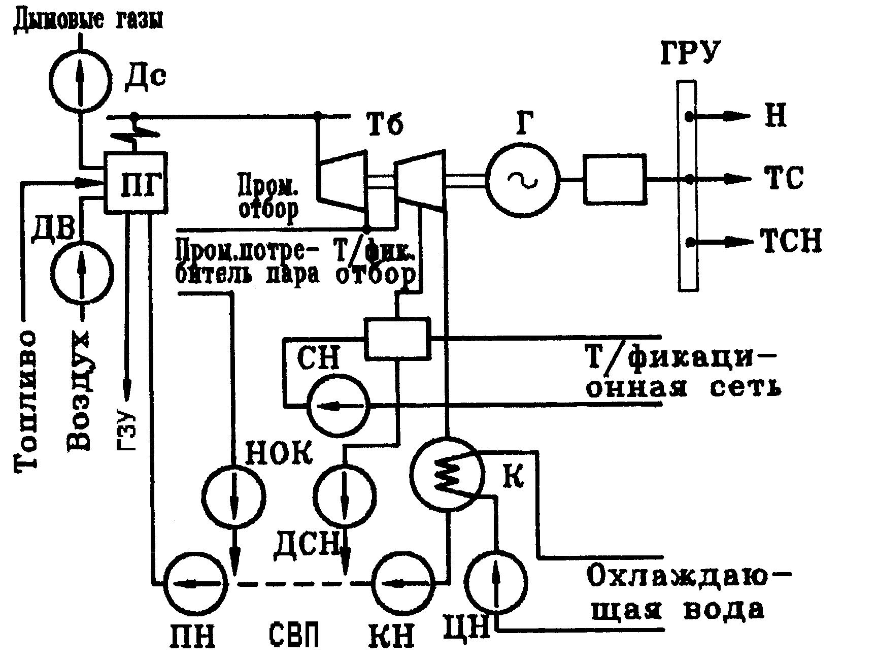 пнг t топливо для электростанций схема