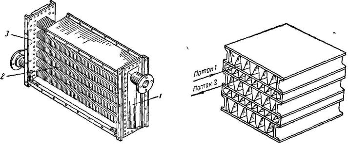 Ребристо-трубчатый теплообменник расчёт теплообменника типа труба в трубе