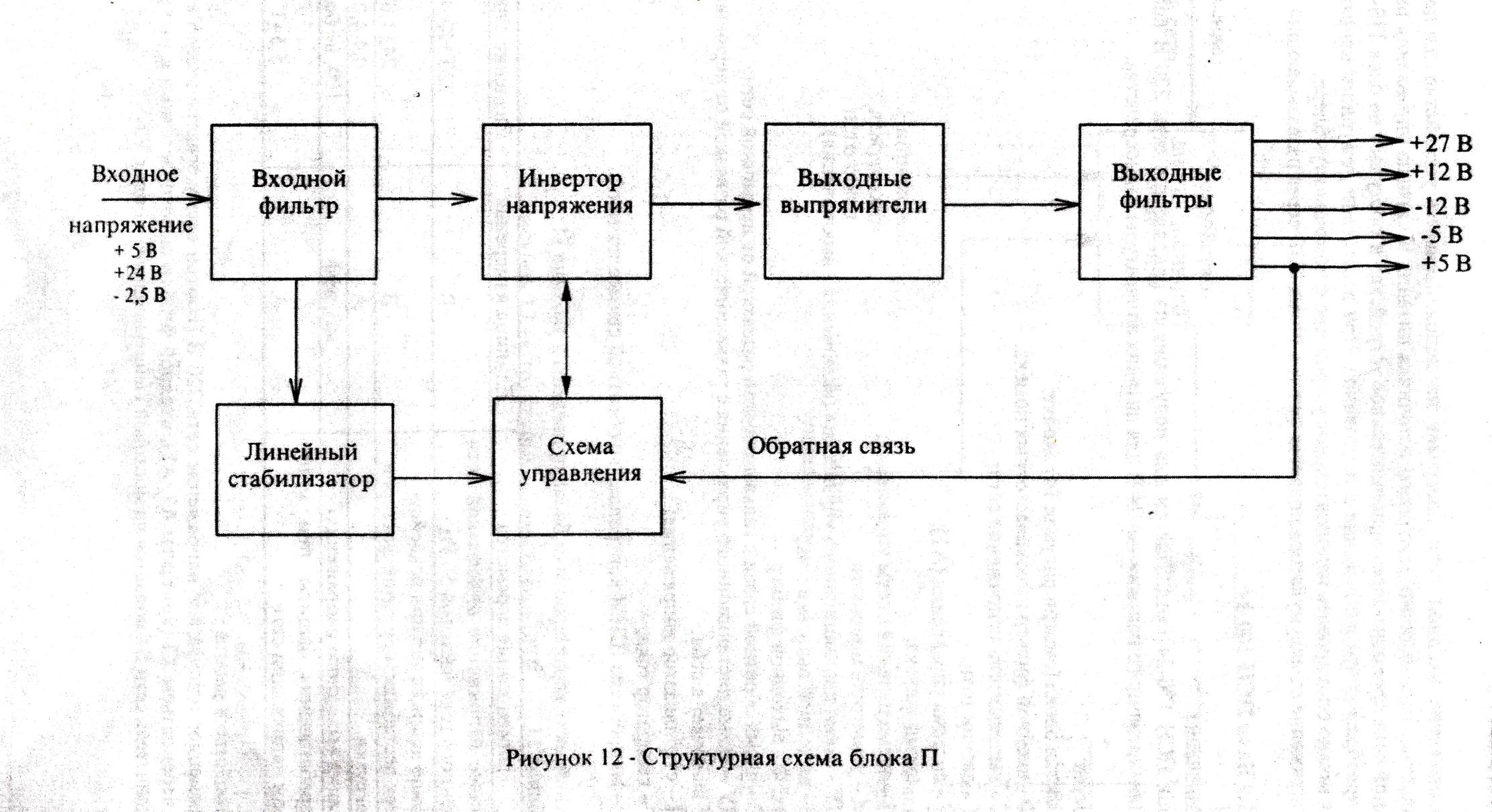 генератор сигналов схема модулятор