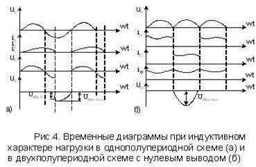 Конденсатор для однополупериодной схемы выпрямителя 52