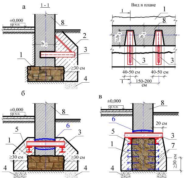 Усиление фундамента частного дома своими руками последовательность 35