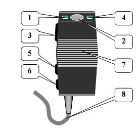 Срок службы радиостанции виола