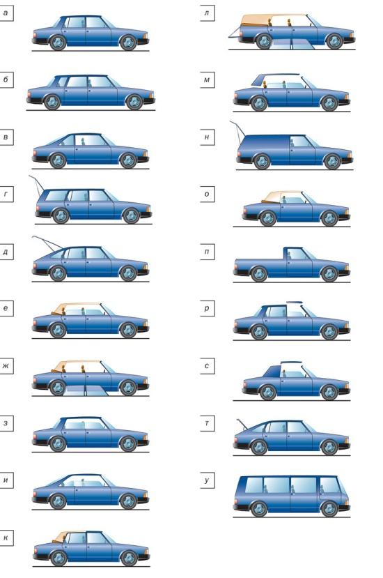 Барселона четверг типы кузова легковых автомобилей Гороскопы