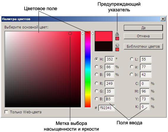 Rgb цвет бордовый