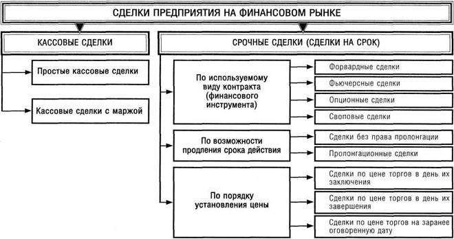Пример Опцион Сделки