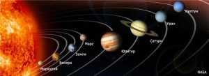 Астрономия. Что она изучает