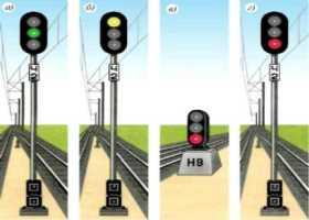 Показания выходных светофоров