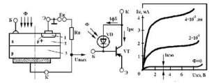 Биполярные фототранзисторы