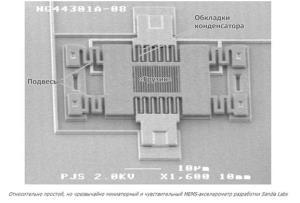 MEMS – микроэлектромеханические системы