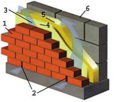 Конструкции стен и перегородок