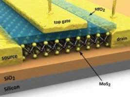 Молибденит лучше кремния и графена для производства транзисторов