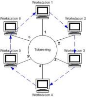 Глобальная информационная сеть Интернет