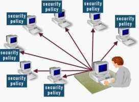 Идентификация сервера