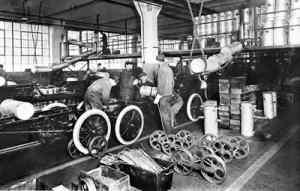 История развития автоматизации производства