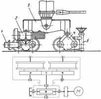 Механизмы передвижения